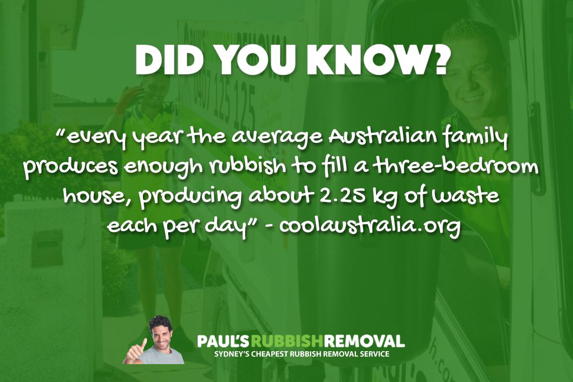 FB1 - Average Household Waste Stat